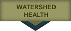 Watershed Health